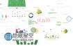 AE模板体育金融硬币公司业务多样信息图表图形动画生态环境介绍