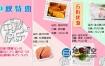 AE模板-中秋月饼促销宣传竖屏视频