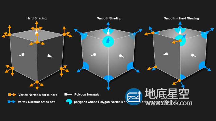 C4D插件-顶点法线控制插件 Frostsof Vertex Normal Tool v1.04