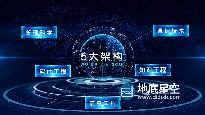 AE模板-震撼的科技感粒子板块架构分类商务数据